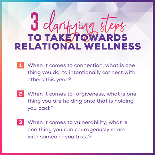 3 Clarifying Steps To Take Towards Relational Wellness: 1. When it comes to connection, what is one thing you do, to intentionally connect with others this year? 2. When it comes to forgiveness, what is one thing you are holding onto that is holding you back? 3. When it comes to vulnerability, what is one thing you can courageously share with someone you trust?
